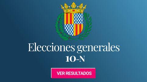 Resultados de las elecciones generales 2019 en Badalona: el PSC, el partido más votado