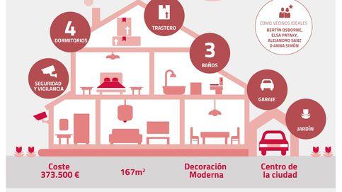 La casa ideal de los españoles: chalet de 167 metros, con jardín, piscina y garaje