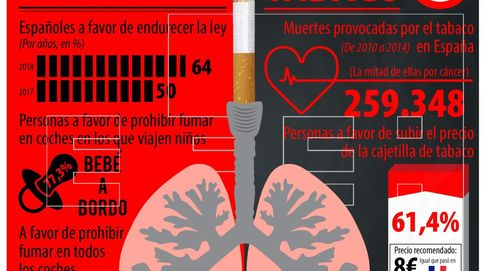 Los españoles declaran la guerra al tabaco