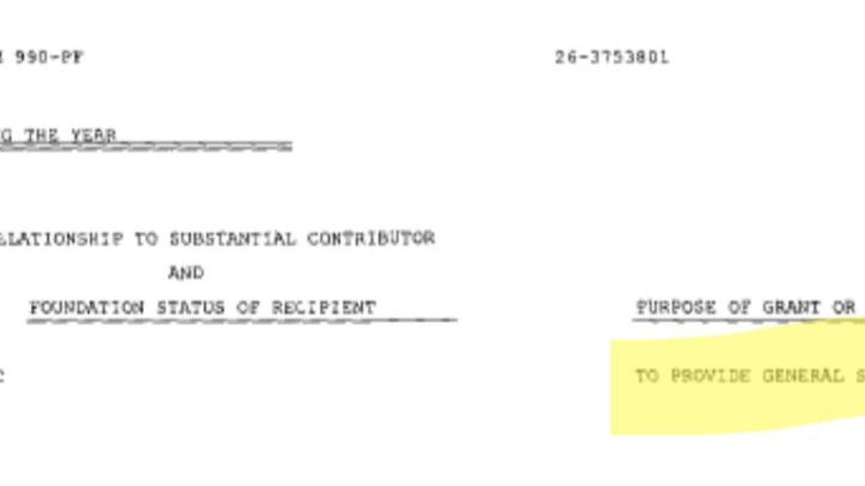 Aportación de Soros a Independent Diplomat (ID) para gastos generales.