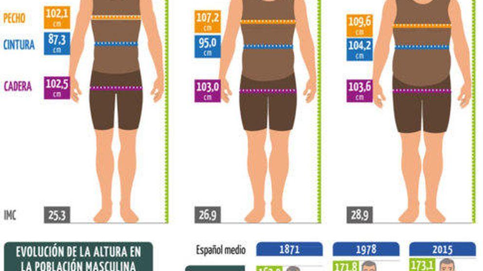 No muy alto y con sobrepeso: así es el hombre español medio