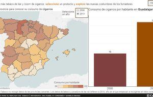 El mapa del uso del tabaco en España
