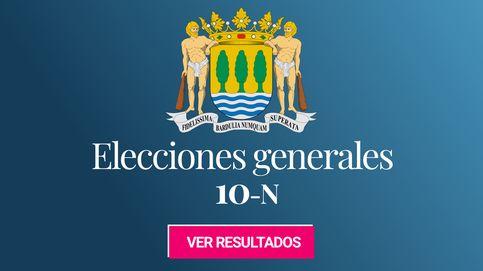 Resultado de las elecciones generales en Guipúzcoa: empate a escaños