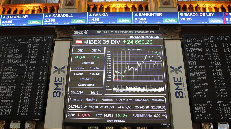 El termómetro del Nobel Shiller convierte la bolsa española en la más barata