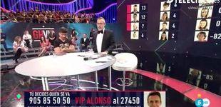 Post de Alonso Caparrós, Emma Ozores y Tutto Durán, nuevos nominados en 'GH VIP'