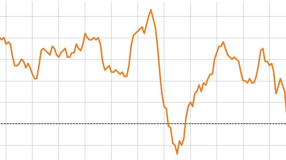 Cómo ha variado el precio de los productos de la cesta de la compra