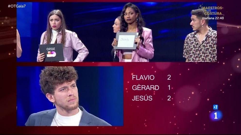 Los espectadores de 'OT 2020' se ensañan con Jesús: Te echaremos el 8M