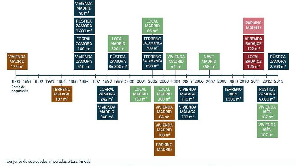 Una veintena de empresas camuflaban las extorsiones de Ausbanc y Manos Limpias