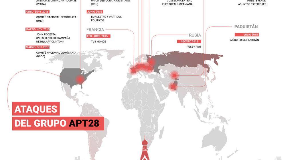 Así opera APT28, el grupo de 'hackers' rusos que está sembrando el caos en el mundo