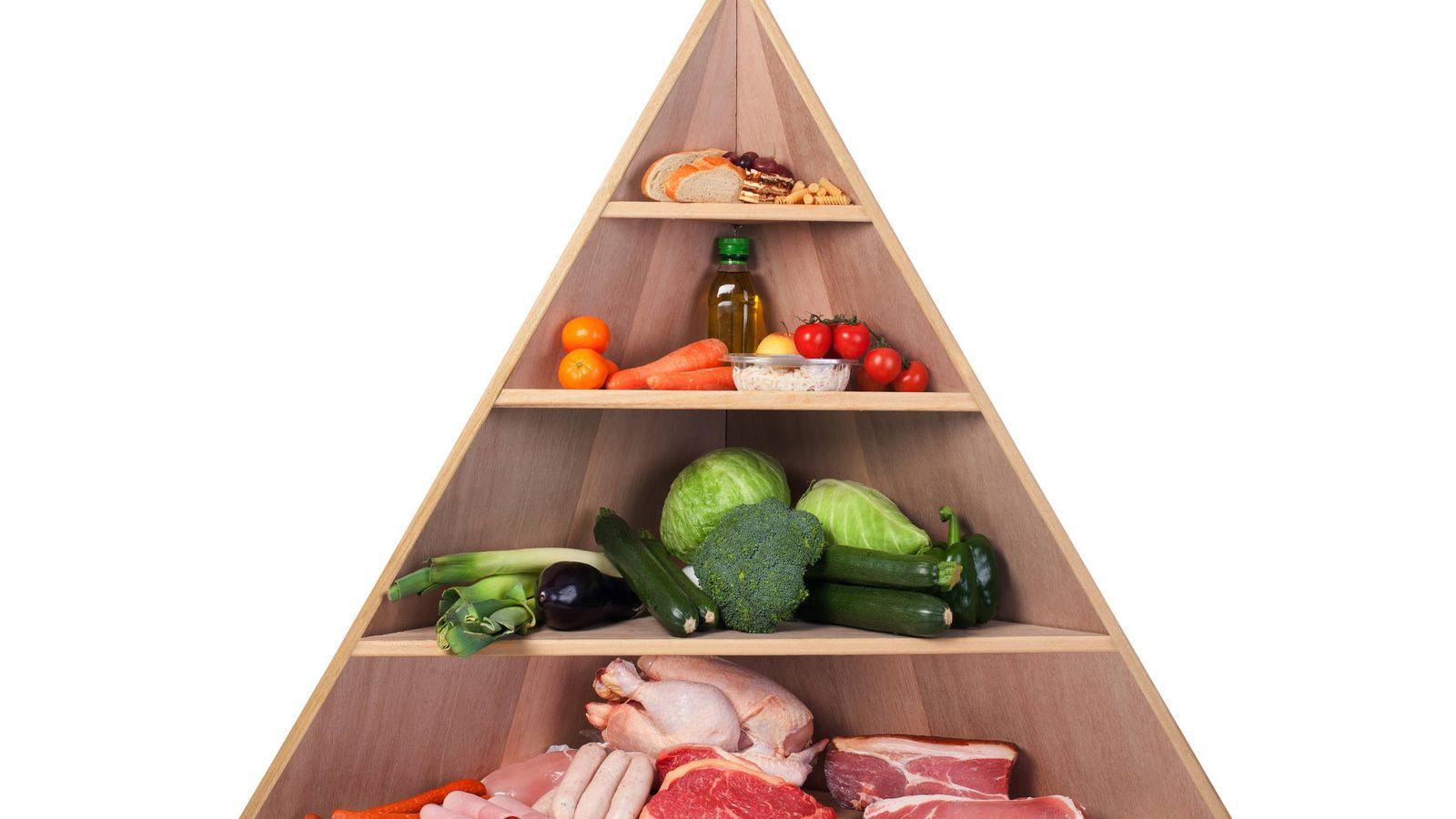 Foto: Inversión de la pirámide alimenticia con las proteínas como base. (iStock)