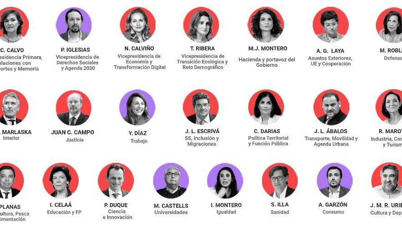 El nuevo Gobierno de coalición de Pedro Sánchez al completo: 11 ministros y 11 ministras. (EC)