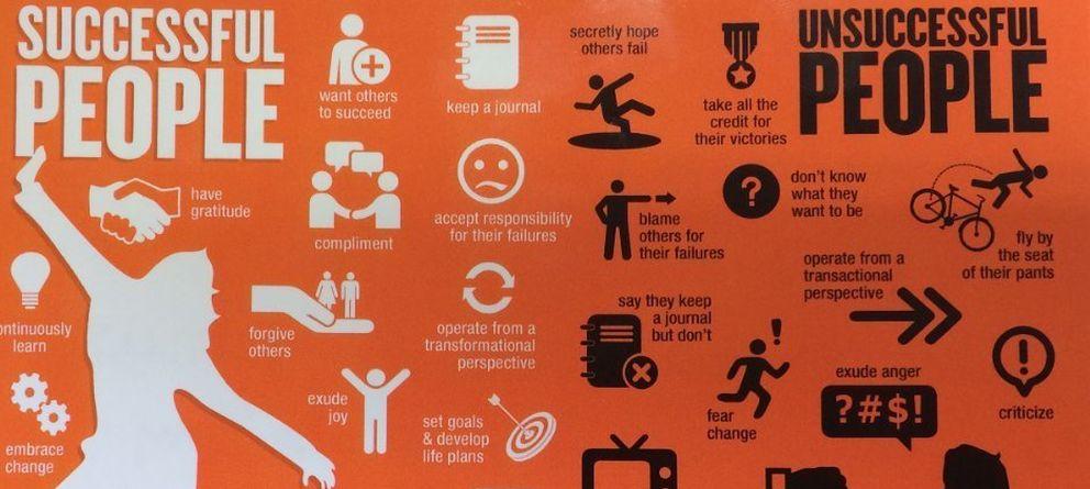 Las 16 diferencias más habituales entre la gente que triunfa y la que fracasa
