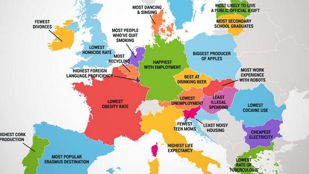 Lo mejor de cada casa: las principales virtudes de los países europeos