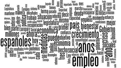 Los temas más mencionados en el discurso de Rajoy: empleo, bienestar y nuevas medidas