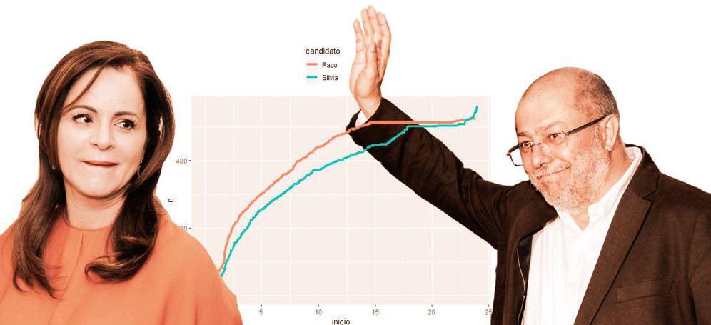 Foto: El gráfico con el descuadre de votos a favor de Clemente. (EC)