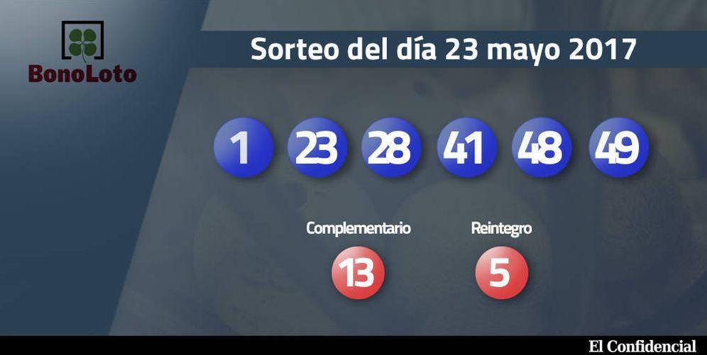 Foto: Resultados del sorteo de la Bonoloto del 23 mayo 2017 (EC)