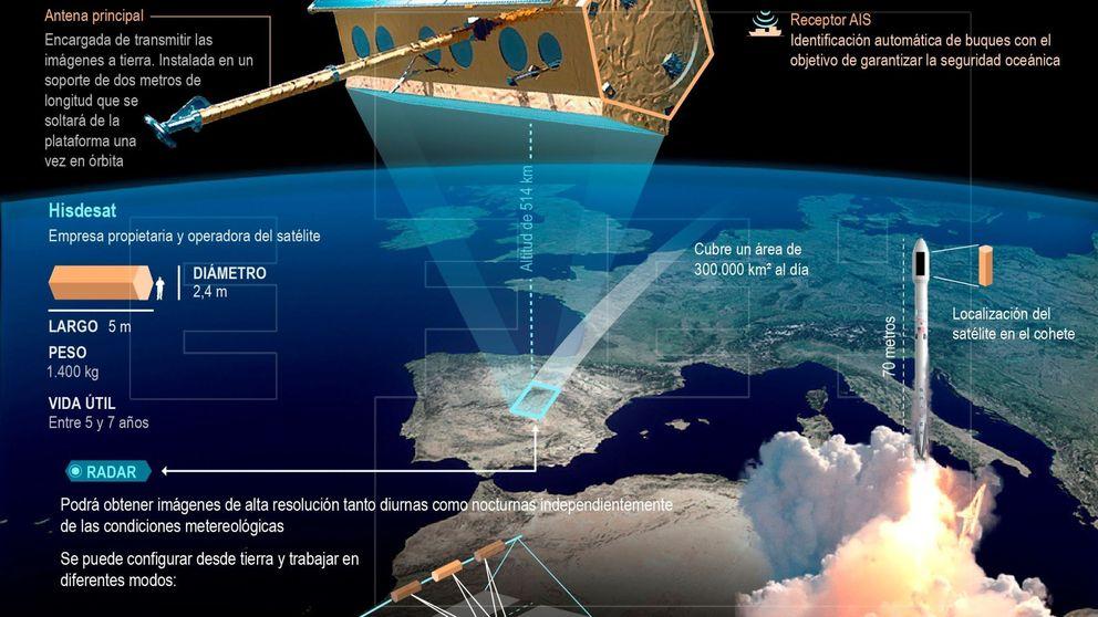 Misión cumplida: lanzado con éxito el satélite espía español Paz