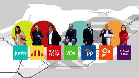 Cataluña: las elecciones explicadas con un mapa de trenes.