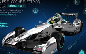 Fórmula E frente a Fórmula 1, ¿quién tiene números ridículos?