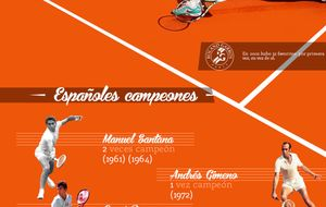 Foto: Roland Garros 2013
