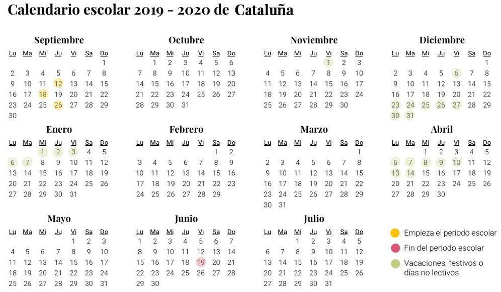 Foto: Calendario escolar 2019-2020 de Cataluña (El Confidencial)