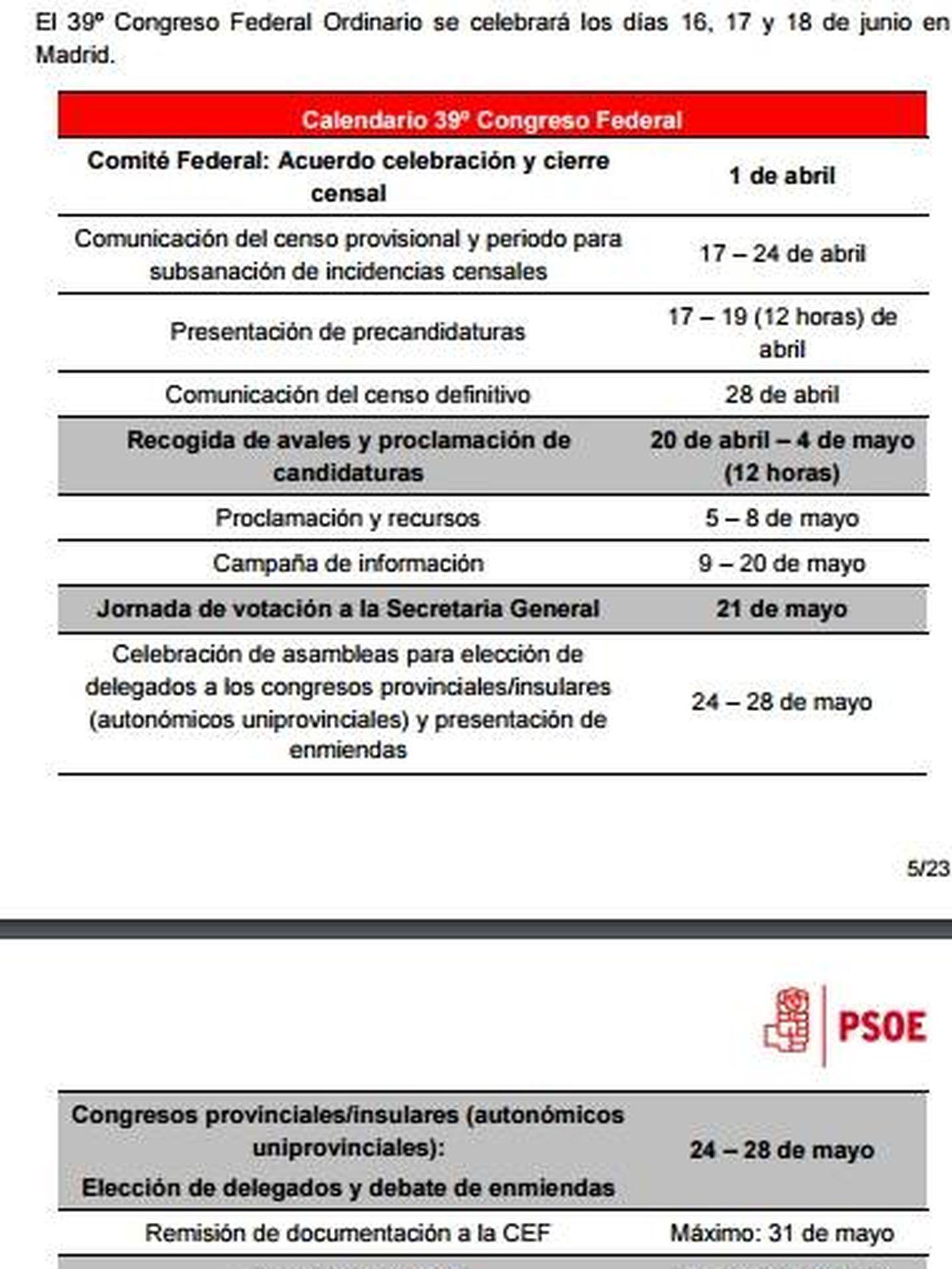 El calendario completo del 39º Congreso del PSOE. (EC)