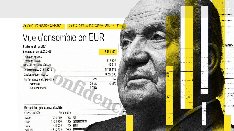 Juan Carlos I ocultó 7,9 millones de euros en Suiza hasta agosto de 2018