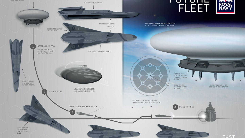 El diseño de la estación base para drones.