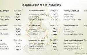 Con permiso de CR7… Estos son los balones de oro de 2014 de los fondos de inversión