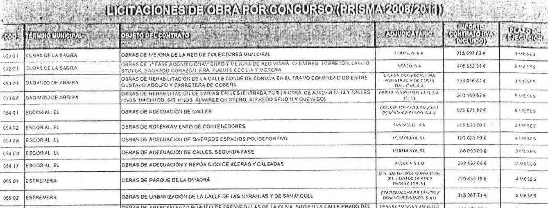 Foto: Documentación ilegible entregada al diputado socialista. (EC)