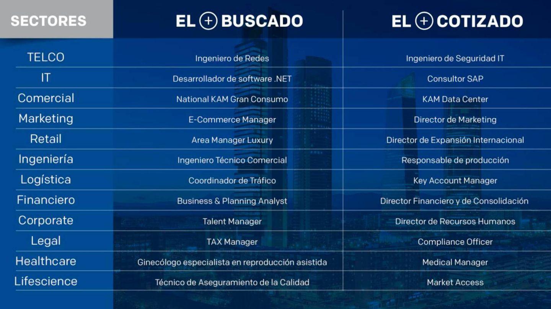 Fuente: 'Informe Los   buscados de 2017'.
