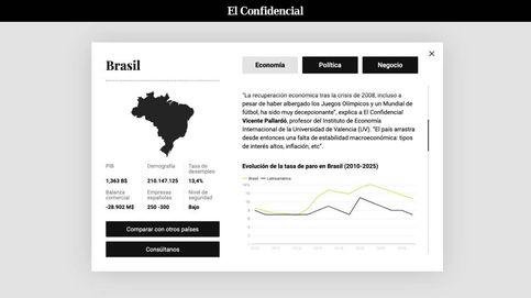 El Confidencial lanza una guía para empresas que quieran invertir en Latam