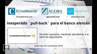 Inesperado 'pull-back' para el Commerzbank