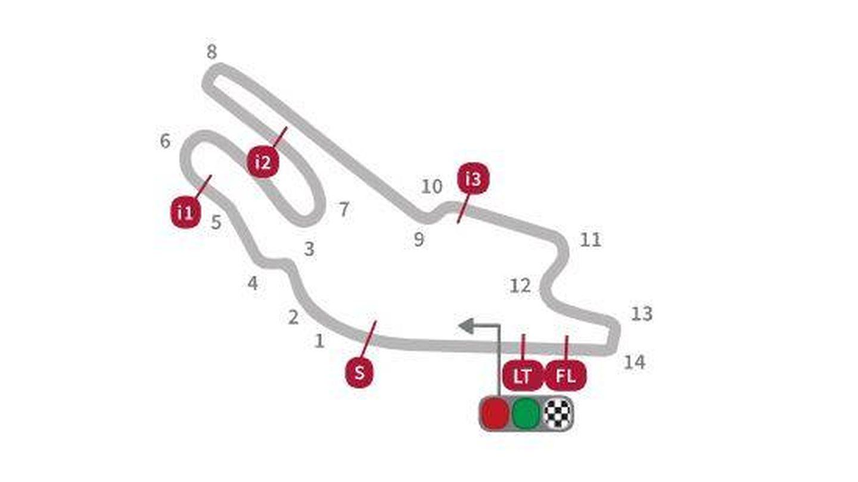 Circuito de Le Mans. (Moto GP)