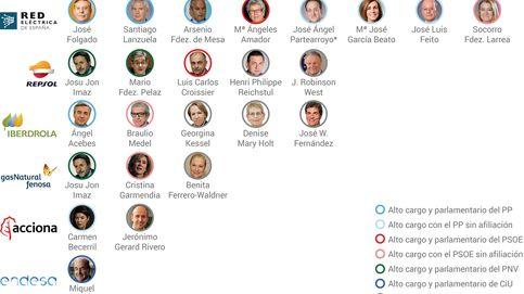 Fernández de Mesa no está solo: 32 expolíticos son consejeros en el sector eléctrico