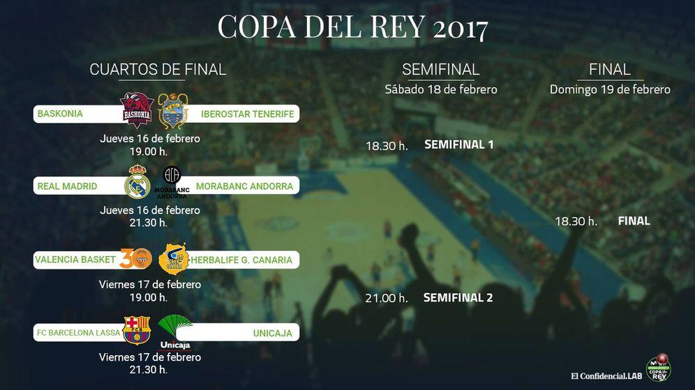 Foto: Cuadro de la Copa del Rey ACB 2017.