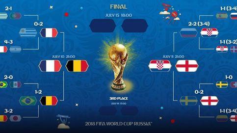 Así quedan las semifinales del Mundial 2018: calendario, horario y dónde ver en TV