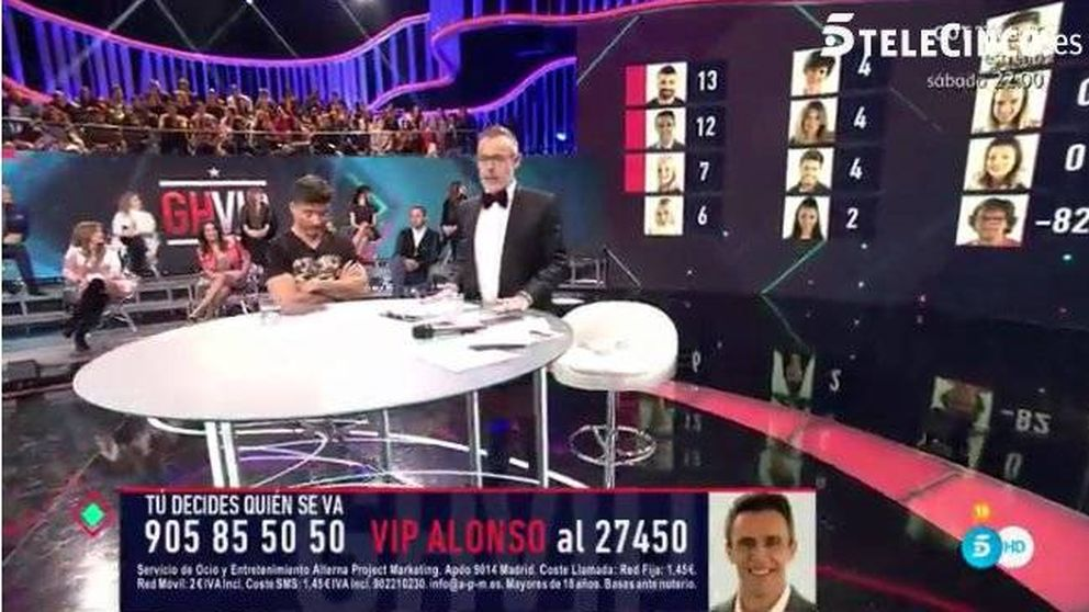 Alonso Caparrós, Emma Ozores y Tutto Durán, nuevos nominados en 'GH VIP'
