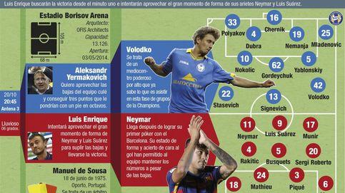 El Barcelona tiene que aprender a sobrevivir en Europa sin Leo Messi