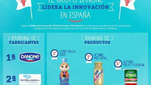 Danone y Aguas Font Vella y Lanjarón lideran la innovación en España
