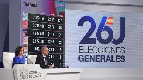 El PP se garantiza la capacidad de bloqueo en el Senado con otra mayoría aplastante