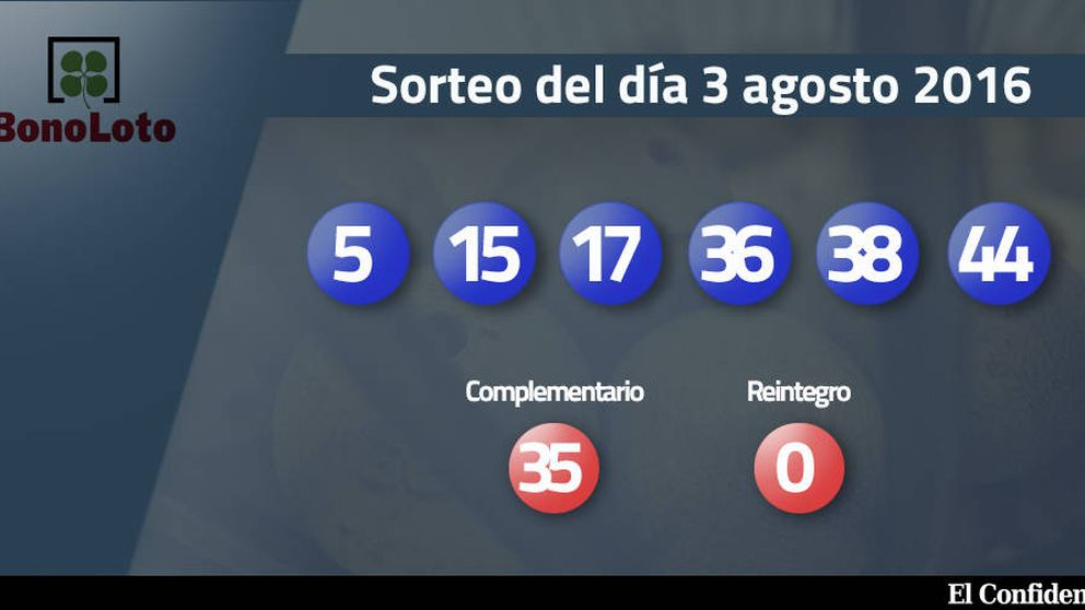 Resultados del sorteo de la Bonoloto del 3 de agosto de 2016: números ...