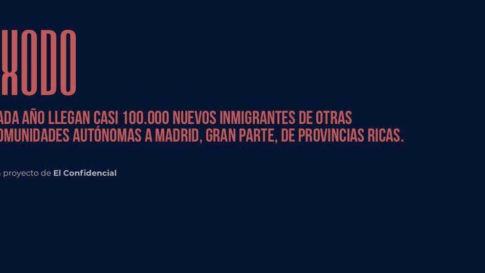 La metropolización de Madrid empieza a vaciar a las provincias ricas de España