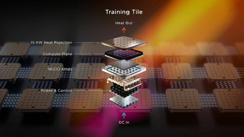 Un 'azulejo' Dojo, el superchip de inteligencia artificial de Musk (Tesla)