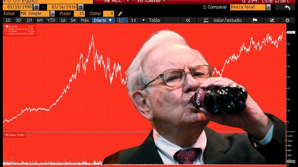 La 'chispa de la vida' hace feliz a Buffett: Coca Cola alcanza máximos históricos