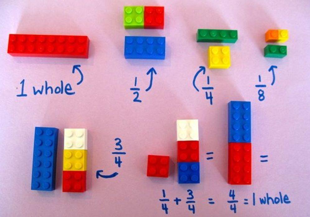 Foto: Así explica una profesora las matemáticas a sus alumnos. (Alycia Zimmerman/Scholastic)