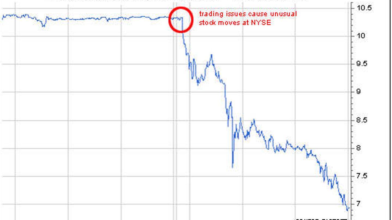 Así cayeron las acciones de Knight Capital tras el desastre informático.