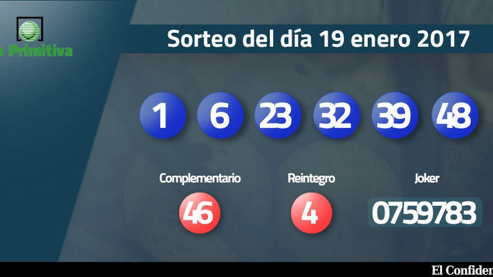 Resultados del sorteo de la Primitiva del 19 enero 2017: números 1, 6, 23, 32, 39, 48