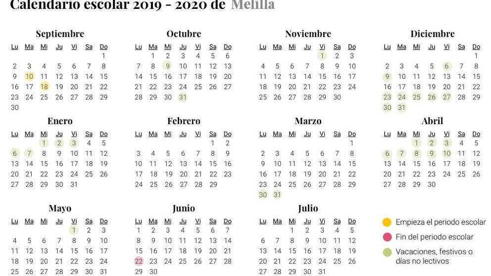 Calendario escolar de Melilla para el curso 2019-2020: vacaciones, festivos y no lectivos