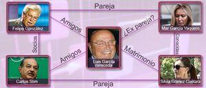 El 'árbol genealógico' de la jet set: baile de parejas entre Cereceda, Slim y Felipe González